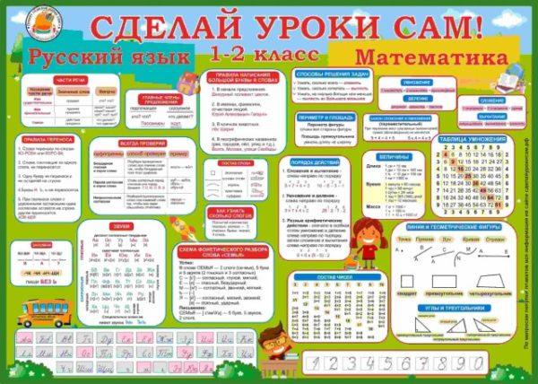 Плакат 1-2 класс
