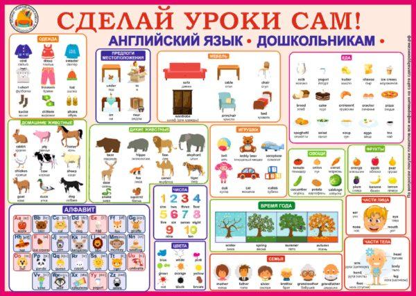Английский язык дошкольникам