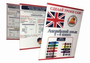 Буклет Английский язык 1-4 класс