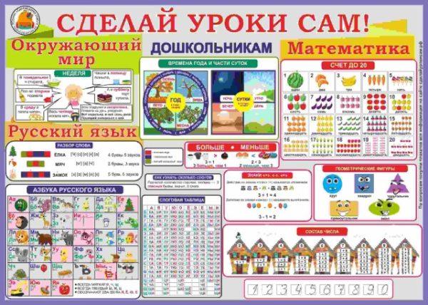 Плакат для дошкольников