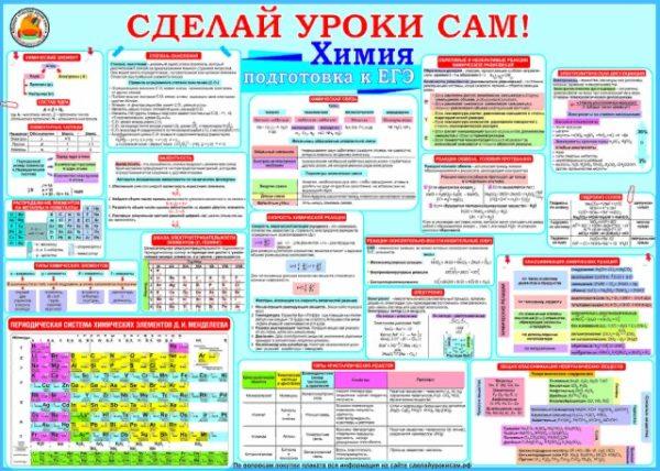 Плакат Химия - подготовка к ЕГЭ
