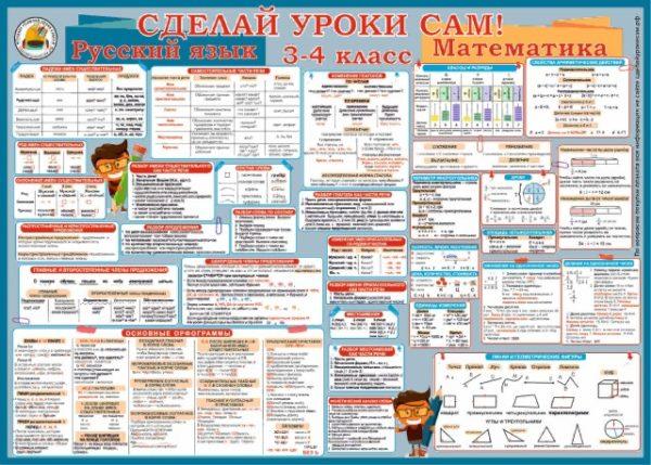 Плакат 3-4 класс
